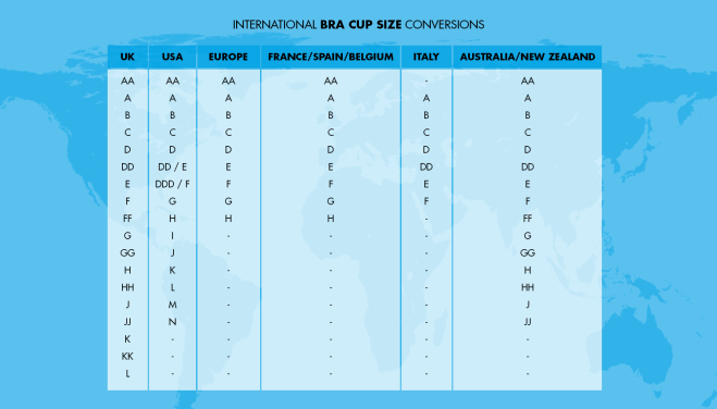 international-cup-size-chart